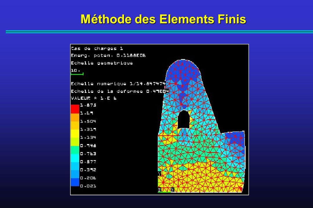 Méthode des Elements Finis