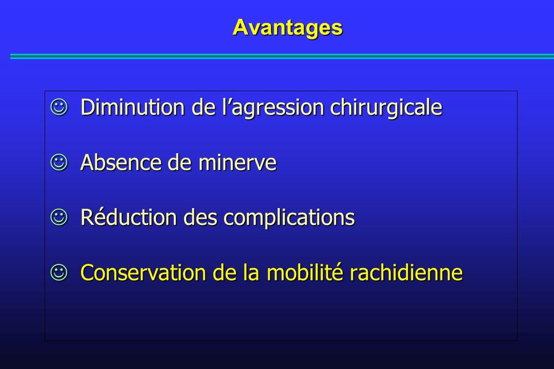 Avantages Diminution de lagression chirurgicale Diminution de lagression chirurgicale Absence de minerve Absence de minerve Réduction des complications Réduction des complications Conservation de la mobilité rachidienne Conservation de la mobilité rachidienne
