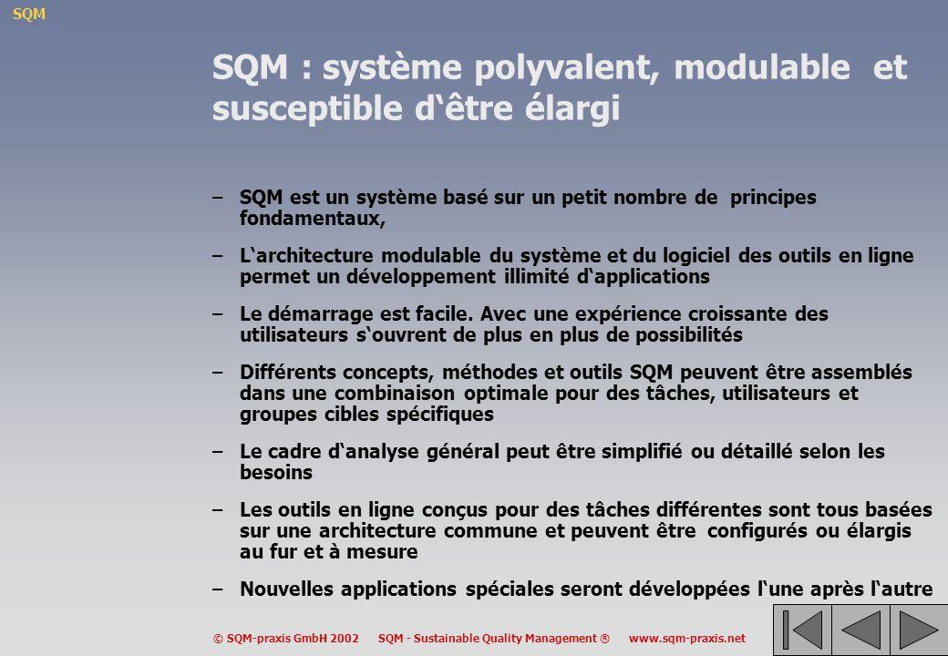 SQM © SQM-praxis GmbH 2002 SQM - Sustainable Quality Management ® www.sqm-praxis.net SQM : système polyvalent, modulable et susceptible dêtre élargi –SQM est un système basé sur un petit nombre de principes fondamentaux, –Larchitecture modulable du système et du logiciel des outils en ligne permet un développement illimité dapplications –Le démarrage est facile.