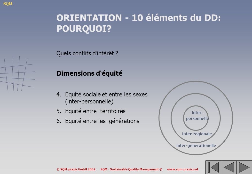 SQM © SQM-praxis GmbH 2002 SQM - Sustainable Quality Management ® www.sqm-praxis.net ORIENTATION - 10 éléments du DD: POURQUOI? Quels conflits dintérê