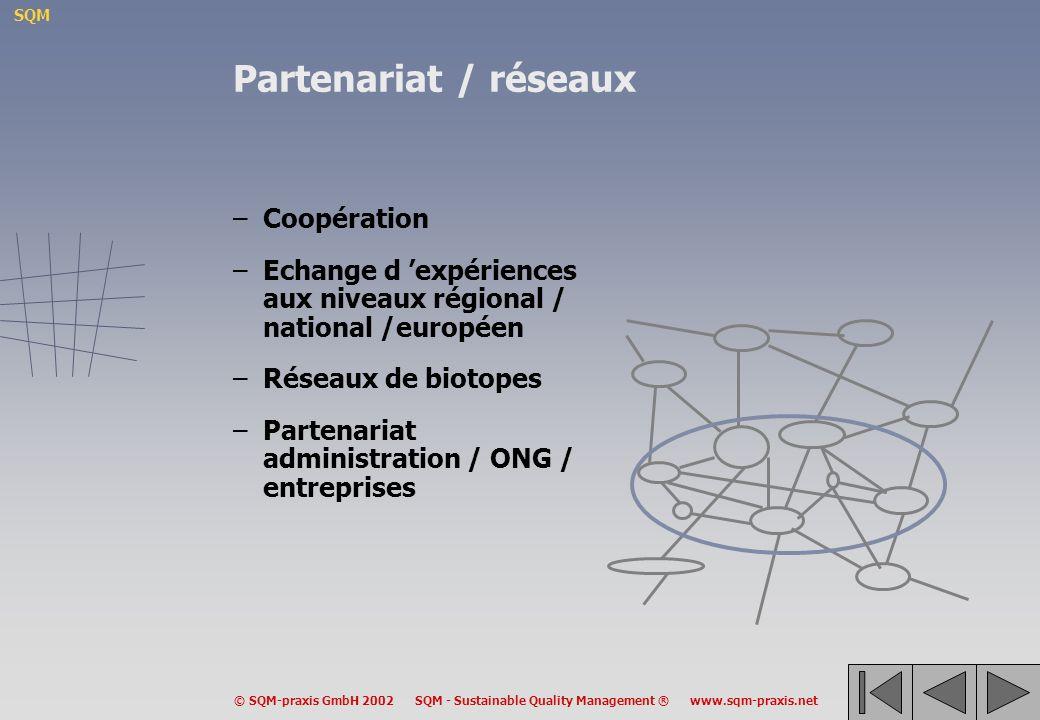 SQM © SQM-praxis GmbH 2002 SQM - Sustainable Quality Management ® www.sqm-praxis.net Partenariat / réseaux –Coopération –Echange d expériences aux niveaux régional / national /européen –Réseaux de biotopes –Partenariat administration / ONG / entreprises