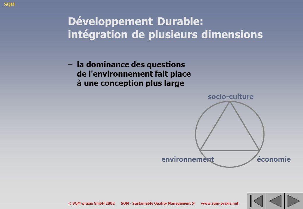SQM © SQM-praxis GmbH 2002 SQM - Sustainable Quality Management ® www.sqm-praxis.net Evaluer le Développement Durable systèmes de gestion dynamiques au lieu de listes de contrôle SQM – Sustainable Quality Management