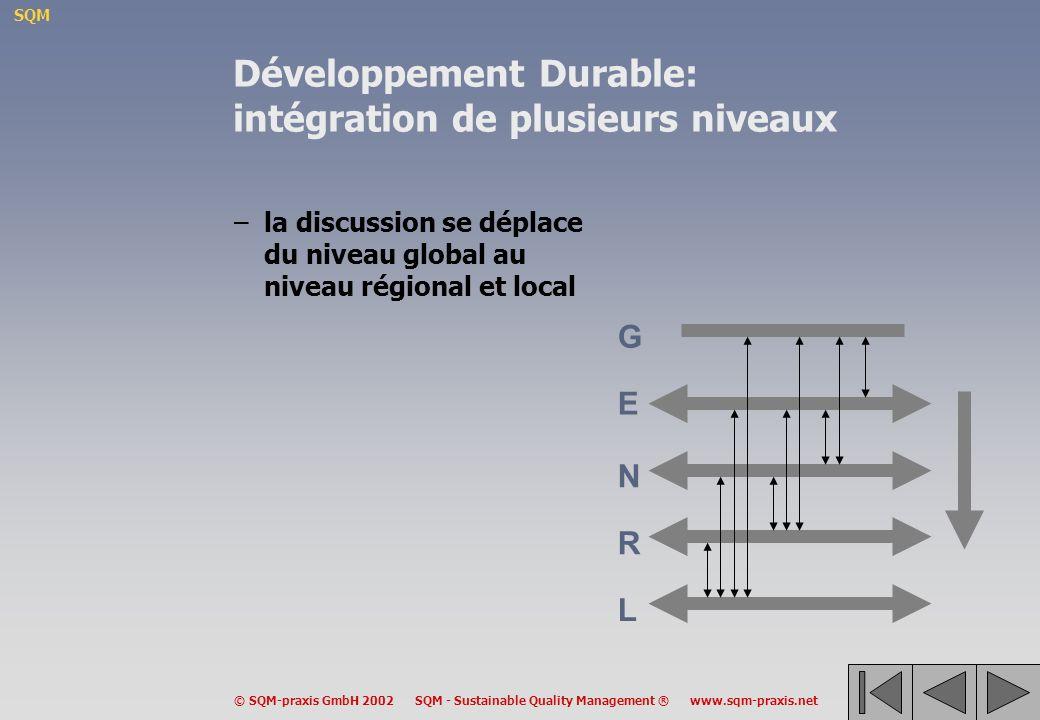 SQM © SQM-praxis GmbH 2002 SQM - Sustainable Quality Management ® www.sqm-praxis.net Développement Durable: intégration de plusieurs niveaux –la discussion se déplace du niveau global au niveau régional et local G E N R L