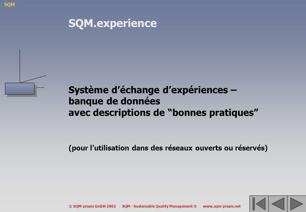 SQM © SQM-praxis GmbH 2002 SQM - Sustainable Quality Management ® www.sqm-praxis.net Système déchange dexpériences – banque de données avec descriptions de bonnes pratiques (pour lutilisation dans des réseaux ouverts ou réservés) SQM.experience