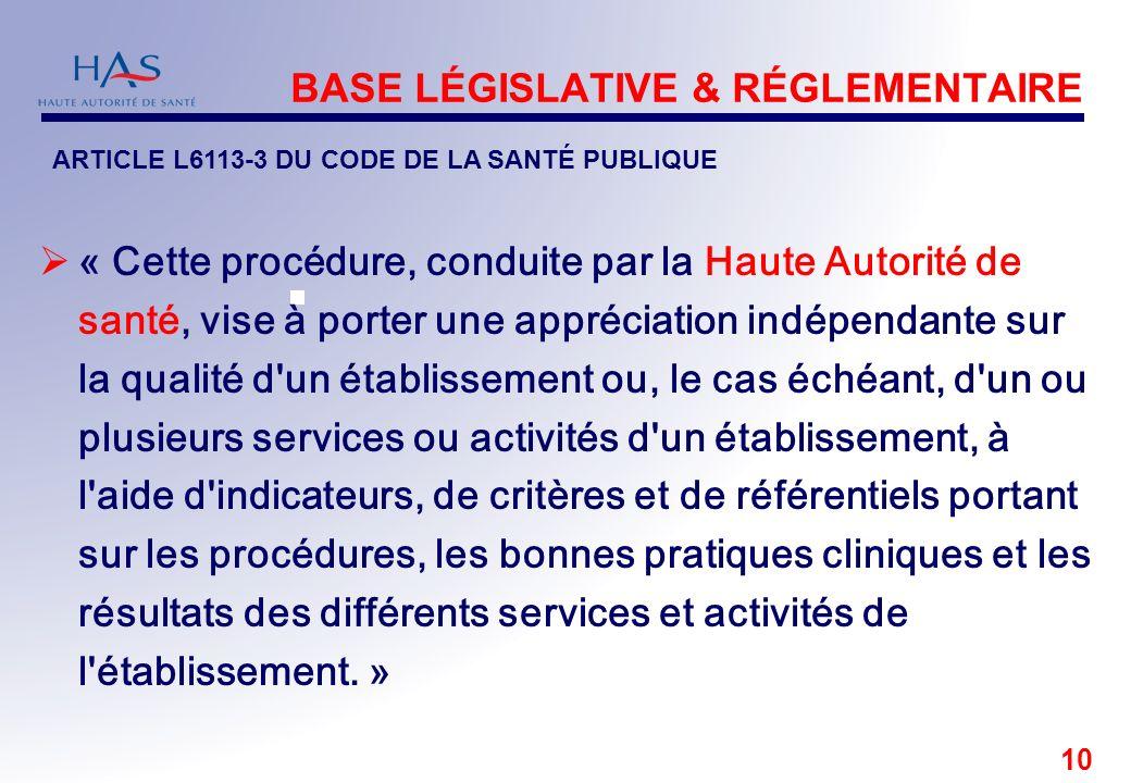 10 BASE LÉGISLATIVE & RÉGLEMENTAIRE « Cette procédure, conduite par la Haute Autorité de santé, vise à porter une appréciation indépendante sur la qua
