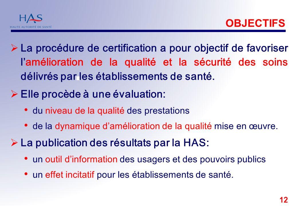 12 OBJECTIFS La procédure de certification a pour objectif de favoriser lamélioration de la qualité et la sécurité des soins délivrés par les établiss