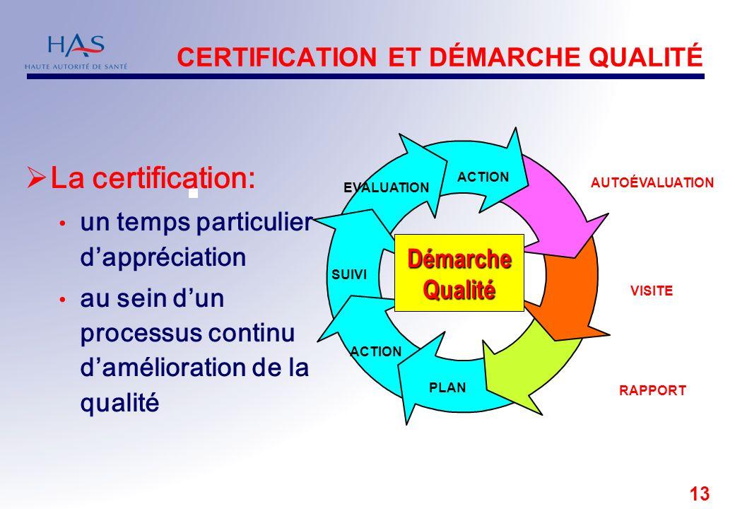13 CERTIFICATION ET DÉMARCHE QUALITÉ La certification: un temps particulier dappréciation au sein dun processus continu damélioration de la qualité AC