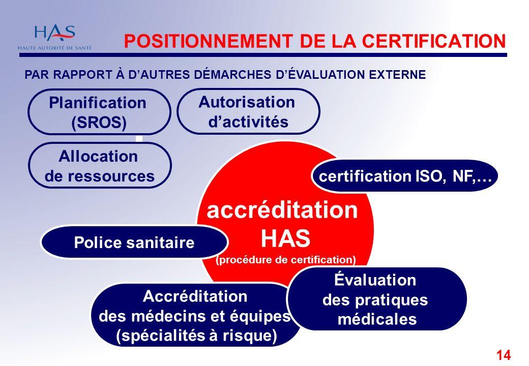 14 POSITIONNEMENT DE LA CERTIFICATION PAR RAPPORT À DAUTRES DÉMARCHES DÉVALUATION EXTERNE Planification (SROS) accréditation HAS (procédure de certifi