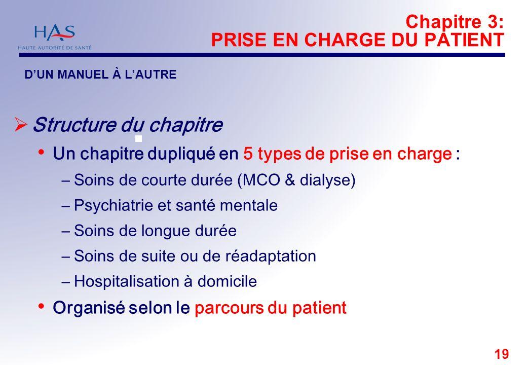 19 Chapitre 3: PRISE EN CHARGE DU PATIENT Structure du chapitre Un chapitre dupliqué en 5 types de prise en charge : –Soins de courte durée (MCO & dia