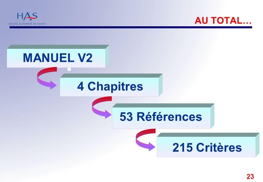 23 MANUEL V2 4 Chapitres 53 Références 215 Critères AU TOTAL…