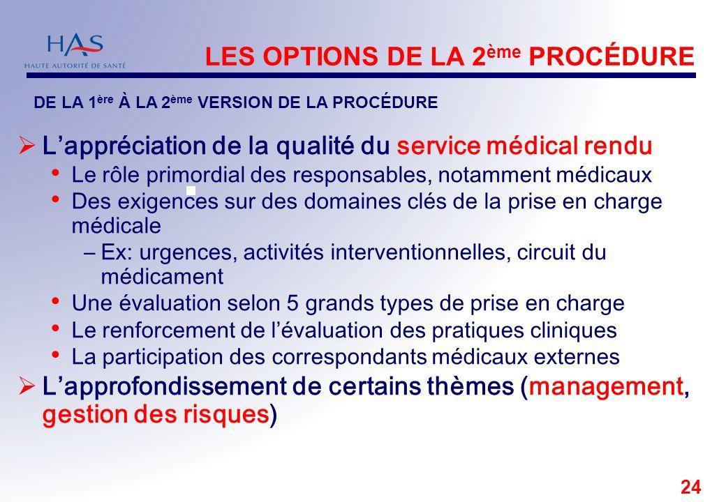 24 LES OPTIONS DE LA 2 ème PROCÉDURE Lappréciation de la qualité du service médical rendu Le rôle primordial des responsables, notamment médicaux Des