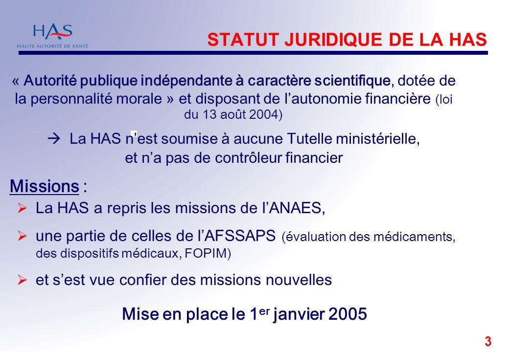 3 STATUT JURIDIQUE DE LA HAS « Autorité publique indépendante à caractère scientifique, dotée de la personnalité morale » et disposant de lautonomie f