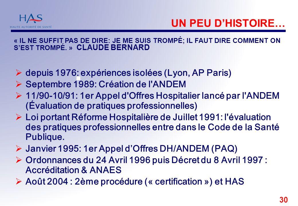 30 UN PEU DHISTOIRE… depuis 1976: expériences isolées (Lyon, AP Paris) Septembre 1989: Création de l'ANDEM 11/90-10/91: 1er Appel d'Offres Hospitalier