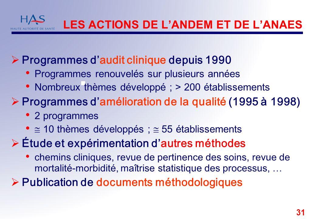31 LES ACTIONS DE LANDEM ET DE LANAES Programmes daudit clinique depuis 1990 Programmes renouvelés sur plusieurs années Nombreux thèmes développé ; >