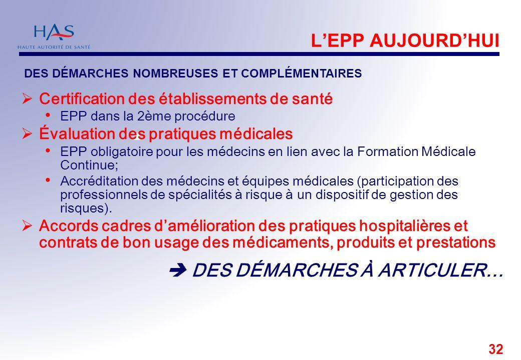 32 LEPP AUJOURDHUI Certification des établissements de santé EPP dans la 2ème procédure Évaluation des pratiques médicales EPP obligatoire pour les mé
