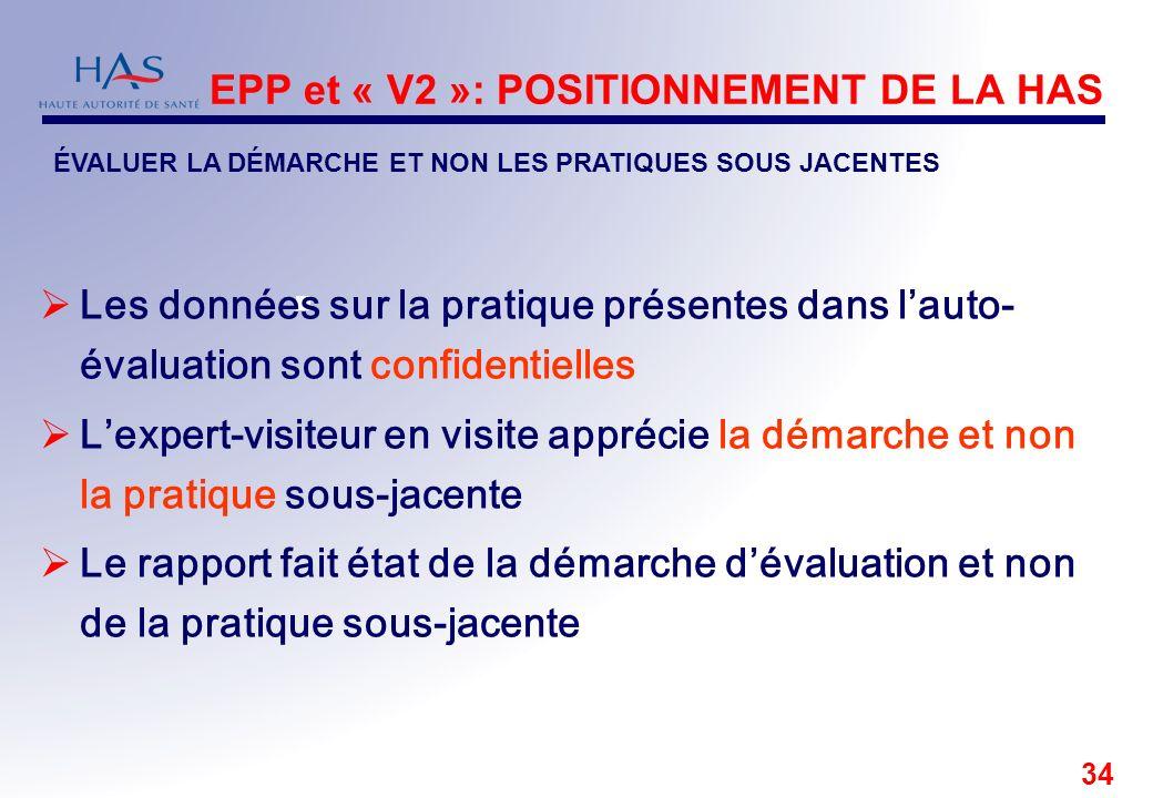 34 EPP et « V2 »: POSITIONNEMENT DE LA HAS Les données sur la pratique présentes dans lauto- évaluation sont confidentielles Lexpert-visiteur en visit