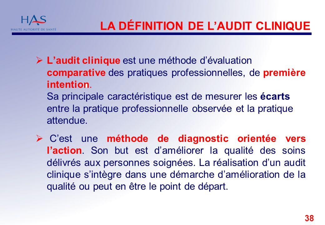 38 Laudit clinique est une méthode dévaluation comparative des pratiques professionnelles, de première intention. Sa principale caractéristique est de