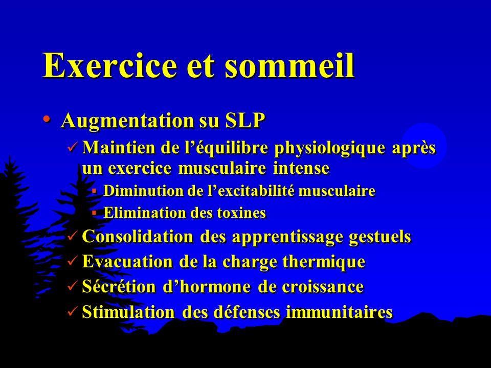 Augmentation su SLP Maintien de léquilibre physiologique après un exercice musculaire intense Diminution de lexcitabilité musculaire Elimination des t