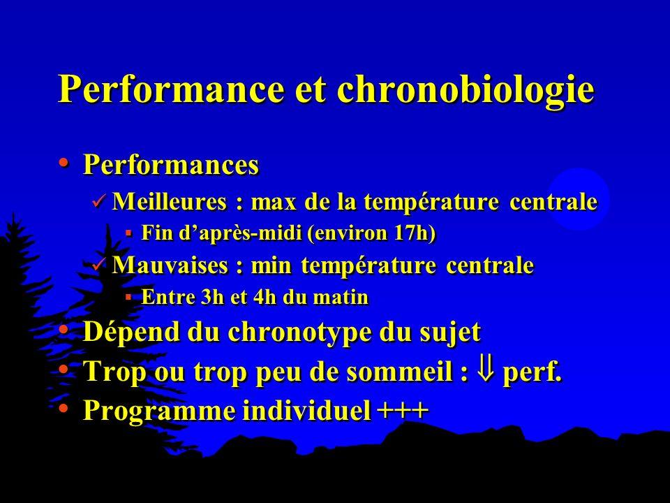 Performance et chronobiologie Performances Meilleures : max de la température centrale Fin daprès-midi (environ 17h) Mauvaises : min température centr