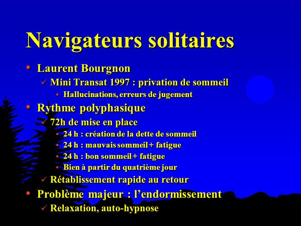 Laurent Bourgnon Mini Transat 1997 : privation de sommeil Hallucinations, erreurs de jugement Rythme polyphasique 72h de mise en place 24 h : création