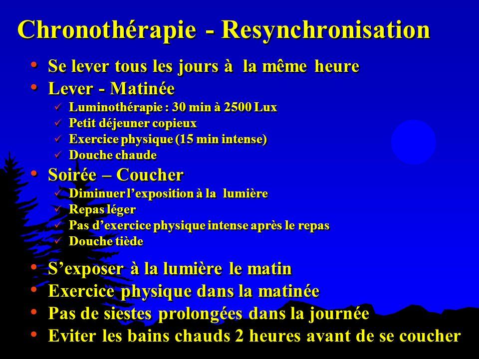 Chronothérapie - Resynchronisation Se lever tous les jours à la même heure Lever - Matinée Luminothérapie : 30 min à 2500 Lux Petit déjeuner copieux E