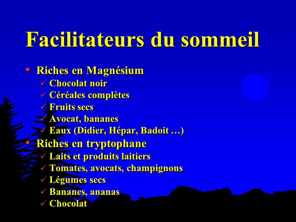 Facilitateurs du sommeil Riches en Magnésium Chocolat noir Céréales complètes Fruits secs Avocat, bananes Eaux (Didier, Hépar, Badoit …) Riches en try