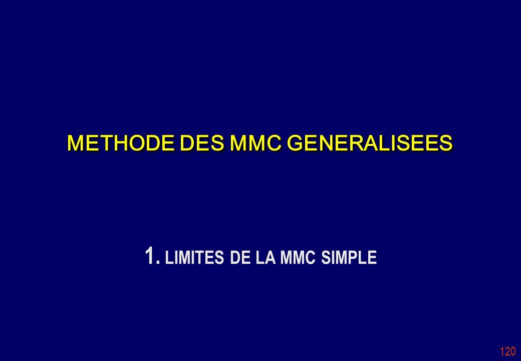 120 METHODE DES MMC GENERALISEES 1. LIMITES DE LA MMC SIMPLE
