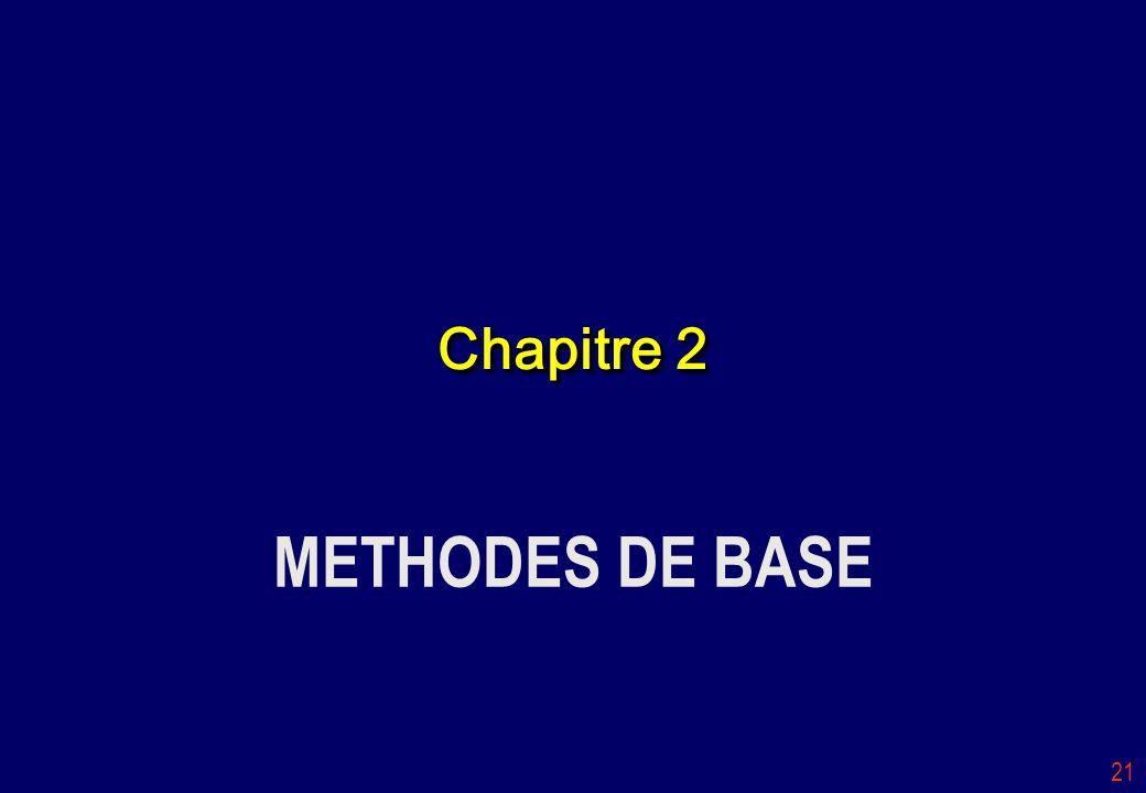 21 Chapitre 2 METHODES DE BASE
