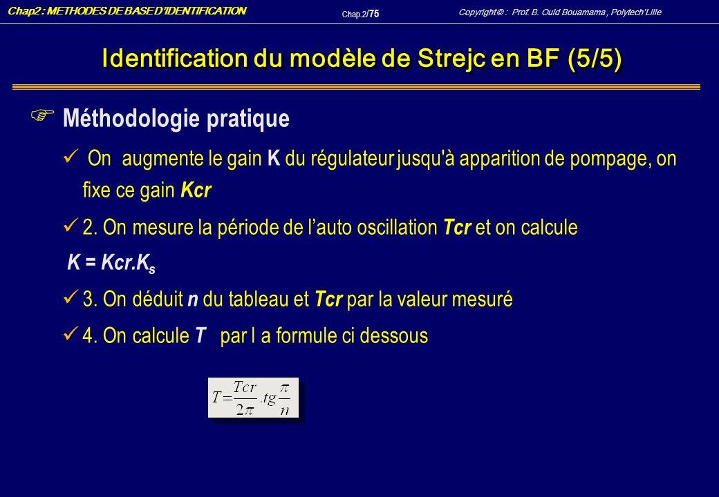Copyright © : Prof.B. Ould Bouamama, PolytechLille Chap2 : METHODES DE BASE DIDENTIFICATION Chap.