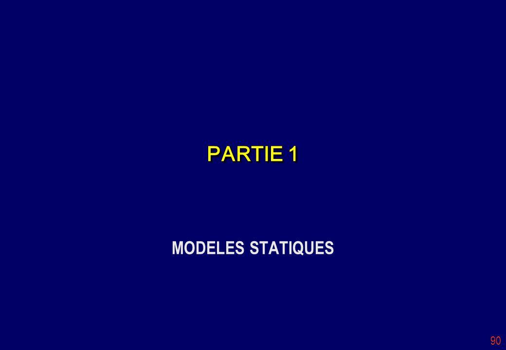 90 PARTIE 1 MODELES STATIQUES