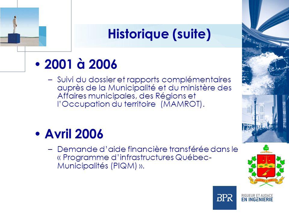Historique (suite) 2001 à 2006 –Suivi du dossier et rapports complémentaires auprès de la Municipalité et du ministère des Affaires municipales, des R