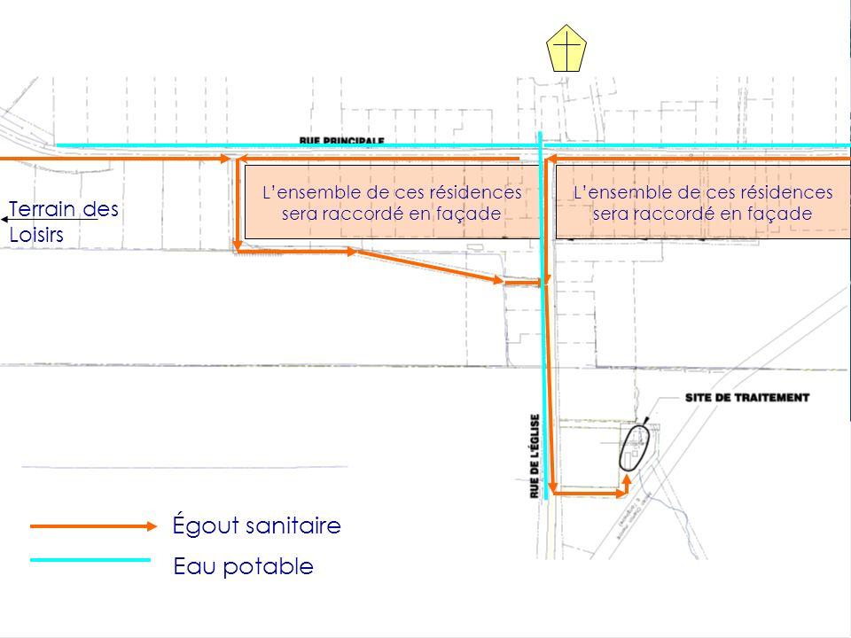 Terrain des Loisirs Lensemble de ces résidences sera raccordé en façade Égout sanitaire Eau potable