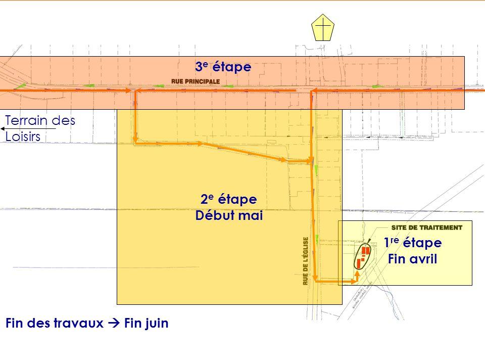 Plan des travaux Terrain des Loisirs 1 re étape Fin avril 2 e étape Début mai 3 e étape Fin des travaux Fin juin