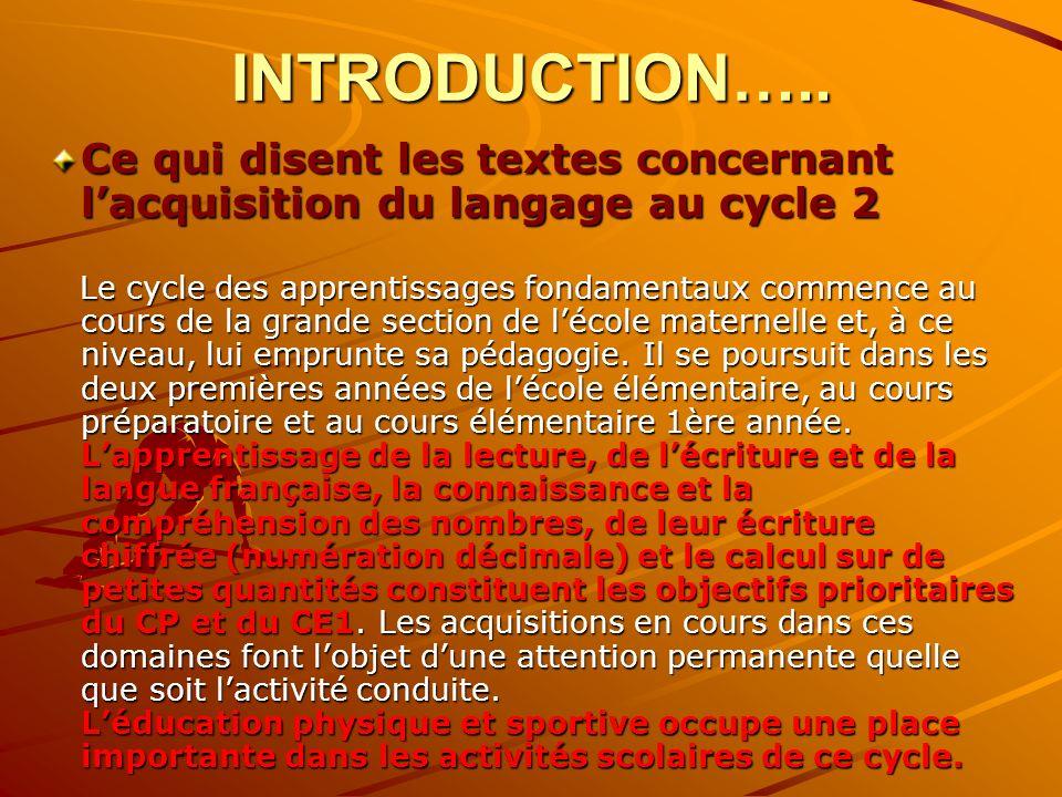 INTRODUCTION….. Ce qui disent les textes concernant lacquisition du langage au cycle 2 Le cycle des apprentissages fondamentaux commence au cours de l