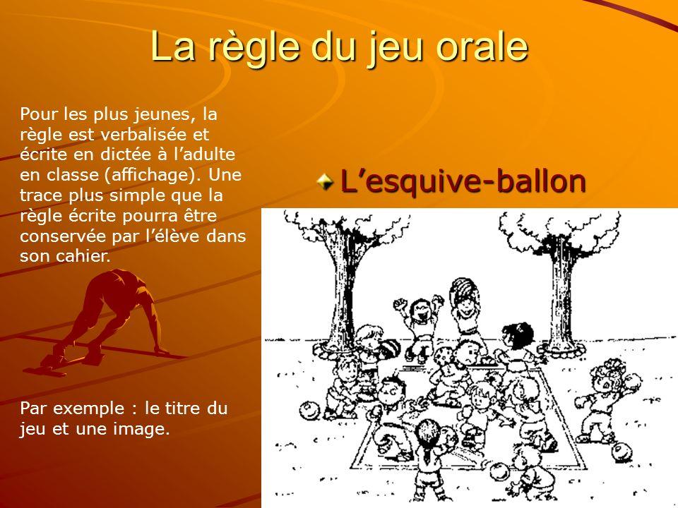 La règle du jeu orale Lesquive-ballon Pour les plus jeunes, la règle est verbalisée et écrite en dictée à ladulte en classe (affichage). Une trace plu
