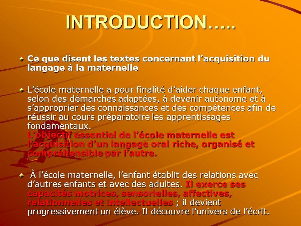 INTRODUCTION….. Ce que disent les textes concernant lacquisition du langage à la maternelle Lécole maternelle a pour finalité daider chaque enfant, se