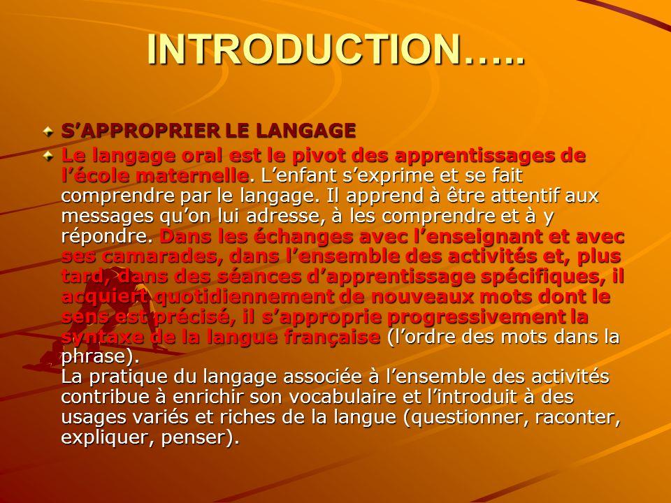 INTRODUCTION….. SAPPROPRIER LE LANGAGE Le langage oral est le pivot des apprentissages de lécole maternelle. Lenfant sexprime et se fait comprendre pa