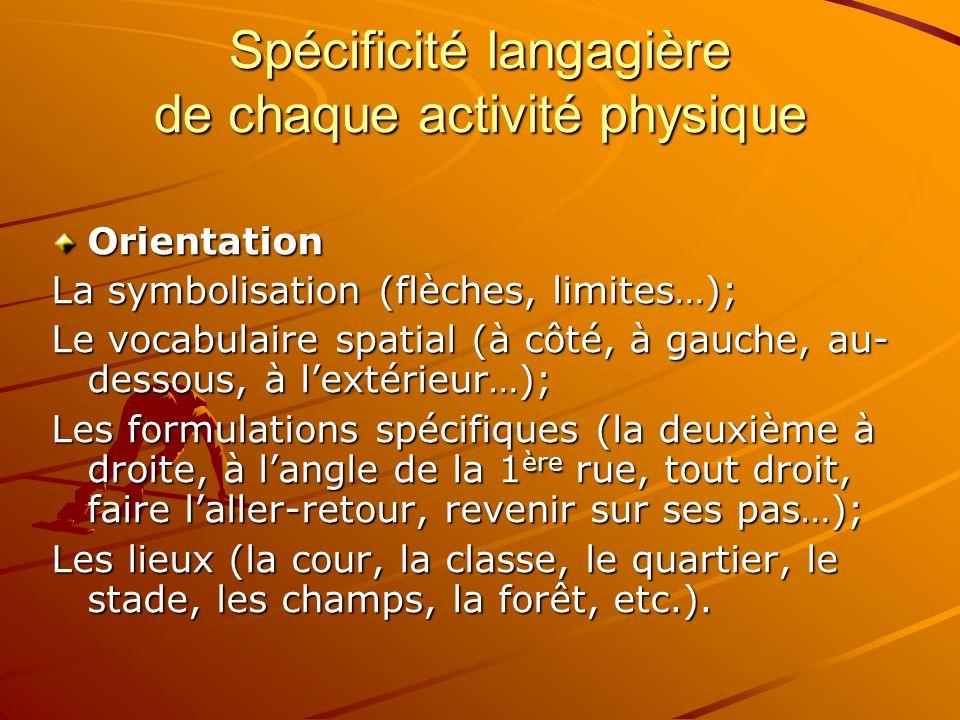 Spécificité langagière de chaque activité physique Orientation La symbolisation (flèches, limites…); Le vocabulaire spatial (à côté, à gauche, au- des
