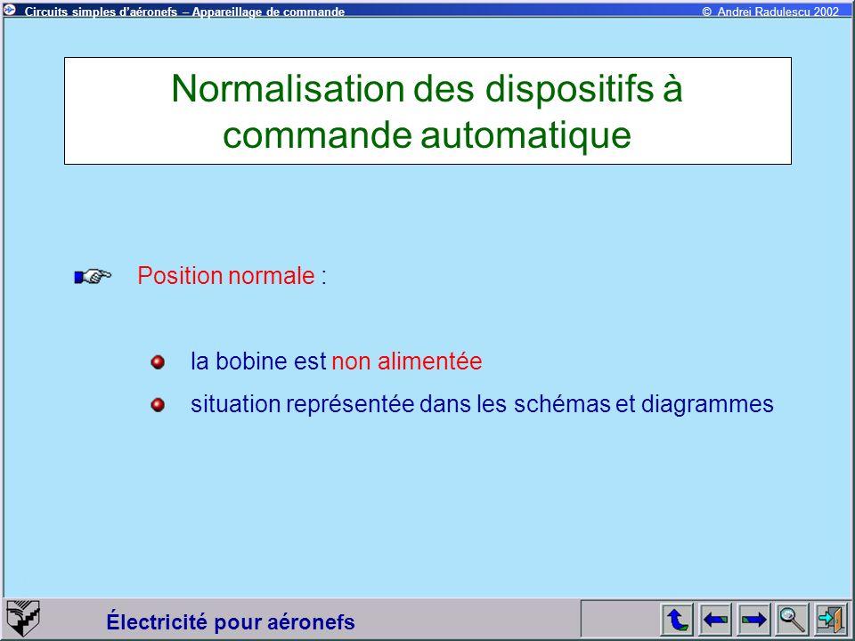 Électricité pour aéronefs © Andrei Radulescu 2002Circuits simples daéronefs – Appareillage de commande Normalisation des dispositifs à commande automa
