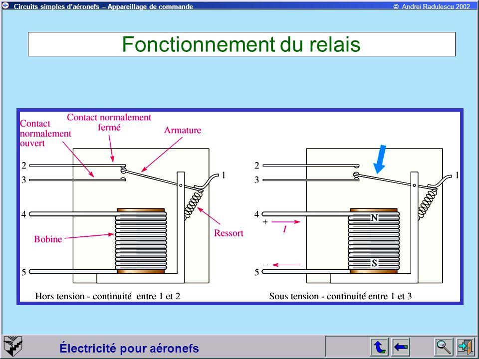 Électricité pour aéronefs © Andrei Radulescu 2002Circuits simples daéronefs – Appareillage de commande Fonctionnement du relais