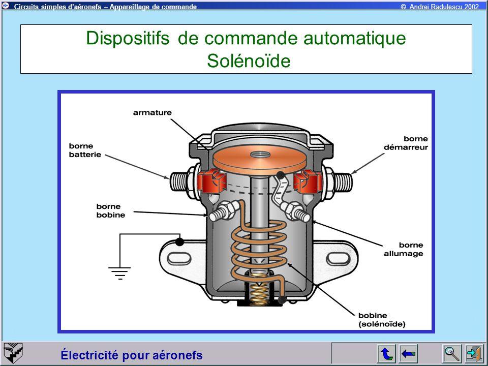 Électricité pour aéronefs © Andrei Radulescu 2002Circuits simples daéronefs – Appareillage de commande Dispositifs de commande automatique Solénoïde