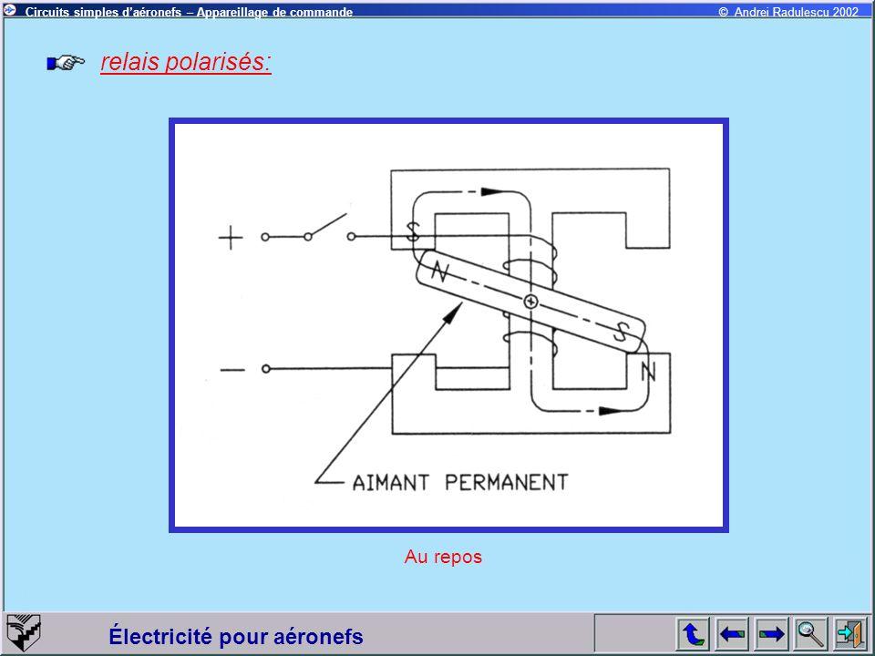 Électricité pour aéronefs © Andrei Radulescu 2002Circuits simples daéronefs – Appareillage de commande relais polarisés: Au repos
