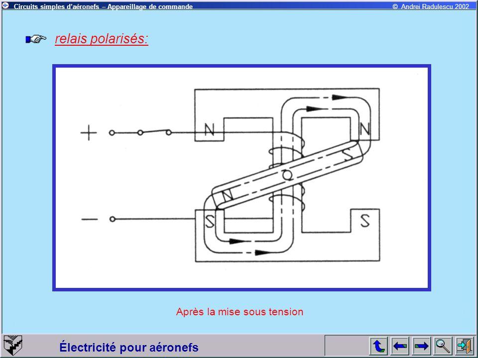 Électricité pour aéronefs © Andrei Radulescu 2002Circuits simples daéronefs – Appareillage de commande relais polarisés: Après la mise sous tension