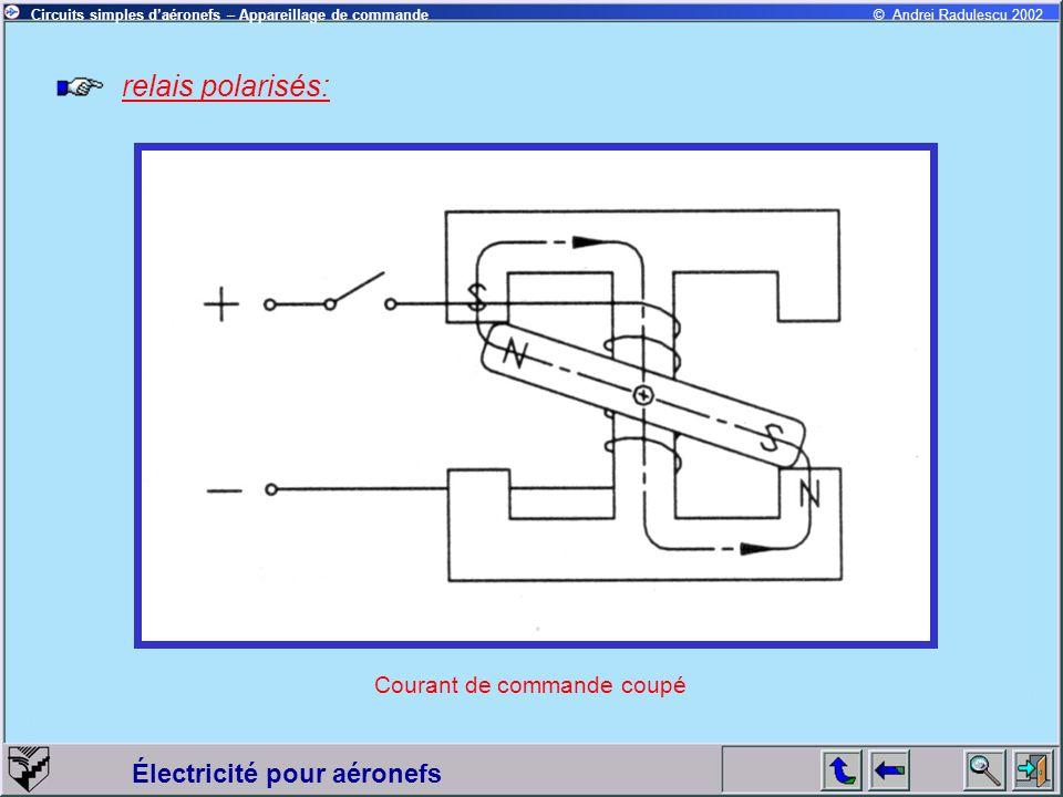 Électricité pour aéronefs © Andrei Radulescu 2002Circuits simples daéronefs – Appareillage de commande relais polarisés: Courant de commande coupé