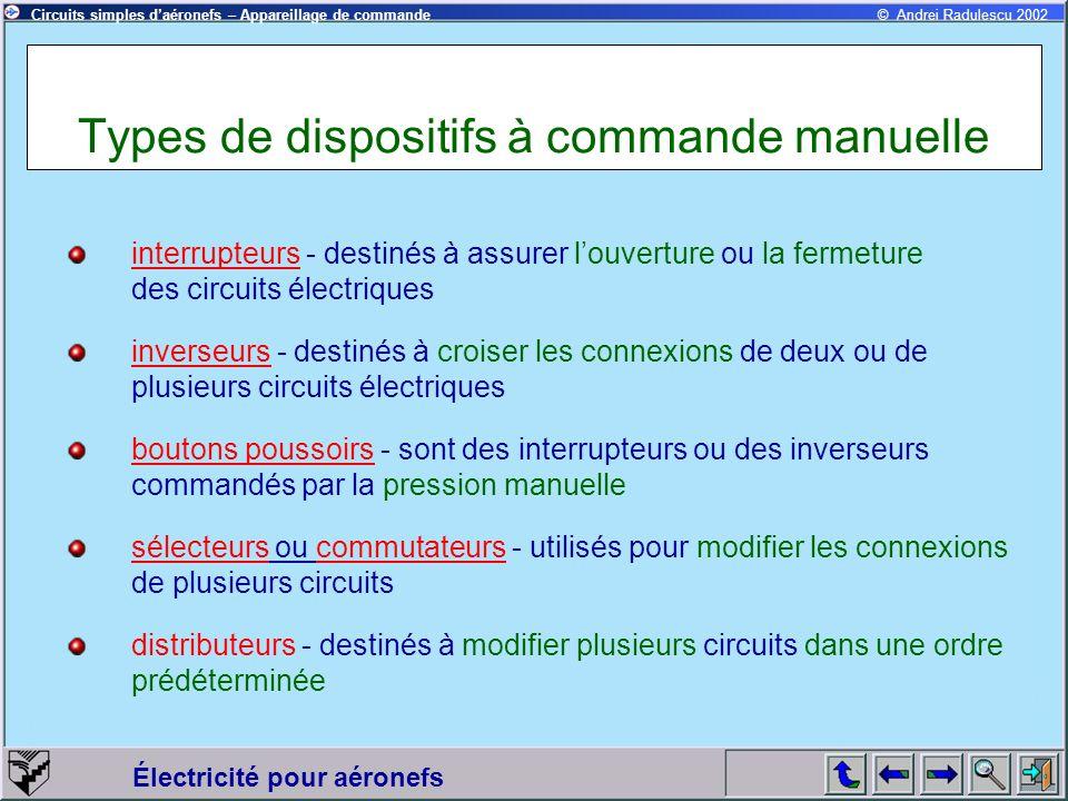 Électricité pour aéronefs © Andrei Radulescu 2002Circuits simples daéronefs – Appareillage de commande Types de dispositifs à commande manuelle invers