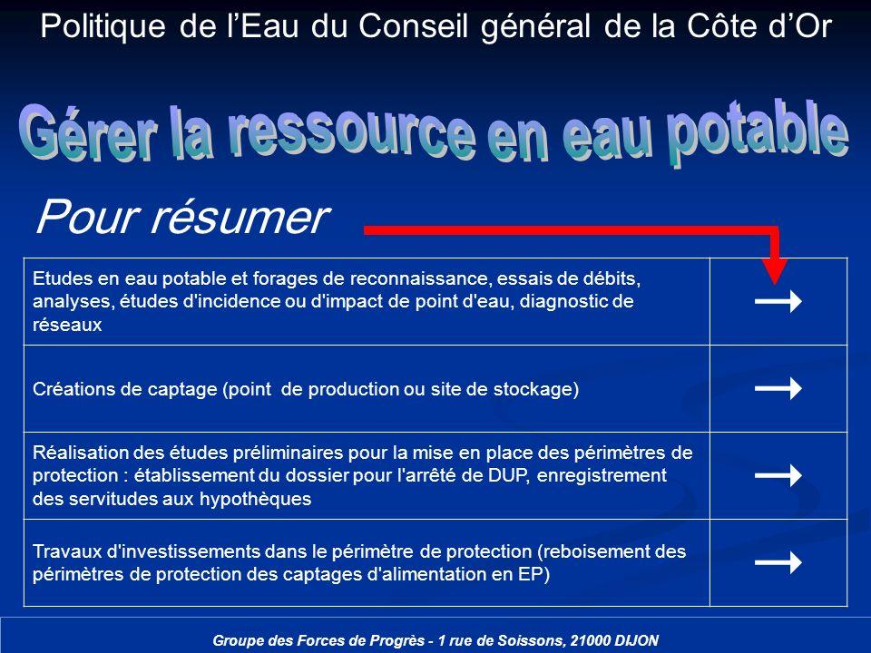 Politique de lEau du Conseil général de la Côte dOr Groupe des Forces de Progrès - 1 rue de Soissons, 21000 DIJON Etudes en eau potable et forages de