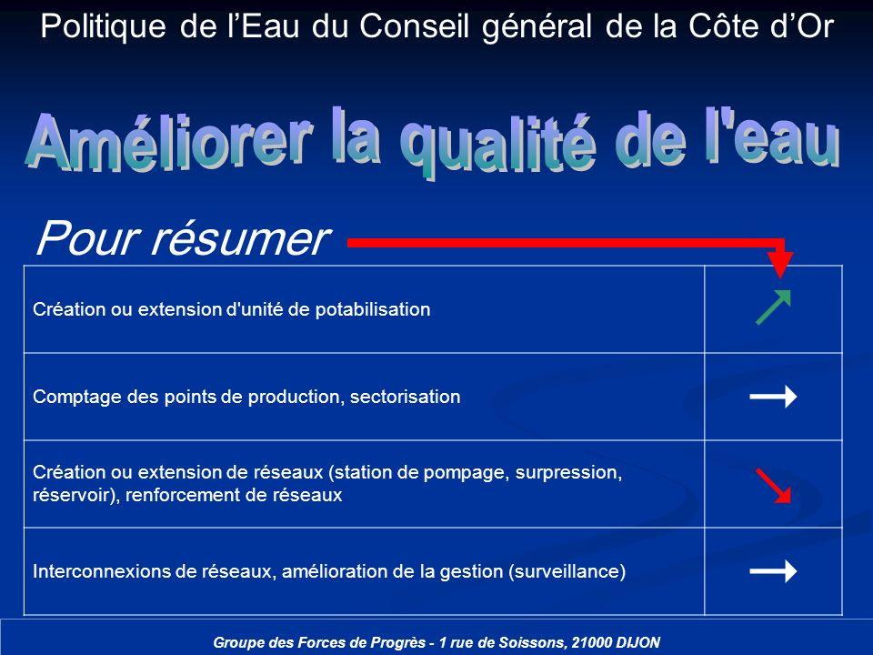 Politique de lEau du Conseil général de la Côte dOr Groupe des Forces de Progrès - 1 rue de Soissons, 21000 DIJON Création ou extension d'unité de pot