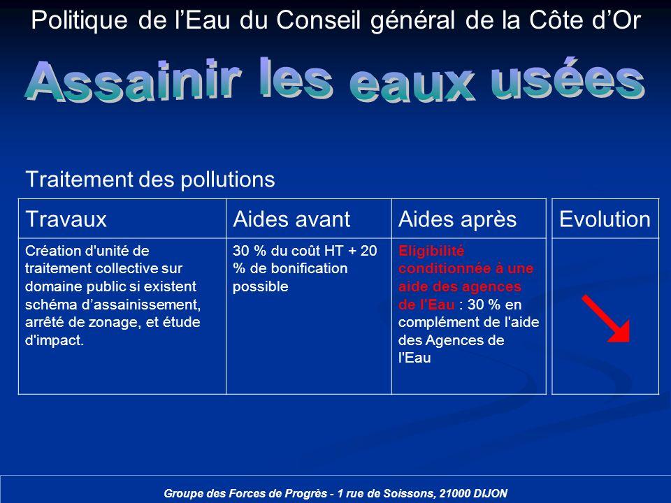 Politique de lEau du Conseil général de la Côte dOr Groupe des Forces de Progrès - 1 rue de Soissons, 21000 DIJON Traitement des pollutions TravauxAid