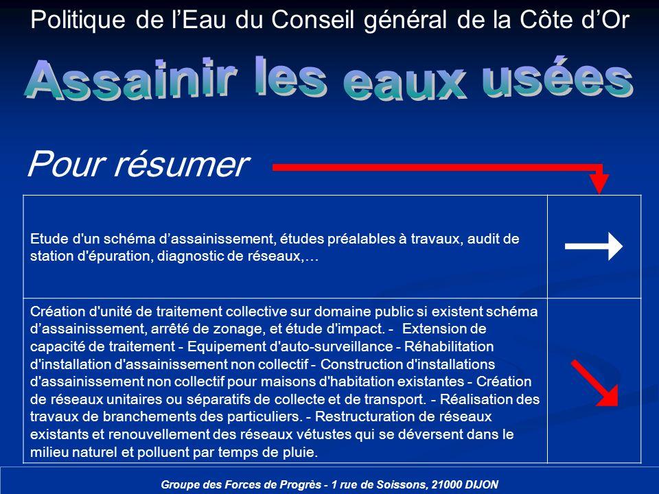 Politique de lEau du Conseil général de la Côte dOr Groupe des Forces de Progrès - 1 rue de Soissons, 21000 DIJON Etude d'un schéma dassainissement, é