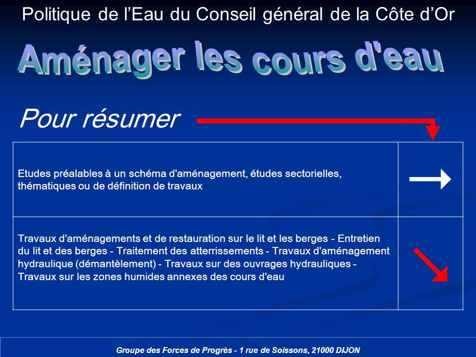 Politique de lEau du Conseil général de la Côte dOr Groupe des Forces de Progrès - 1 rue de Soissons, 21000 DIJON Etudes préalables à un schéma d'amén